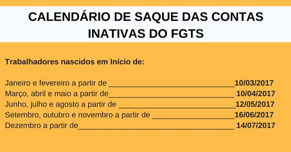 CONFIRA O CALENDÁRIO DE SAQUE DAS CONTAS INATIVAS DO FGTS